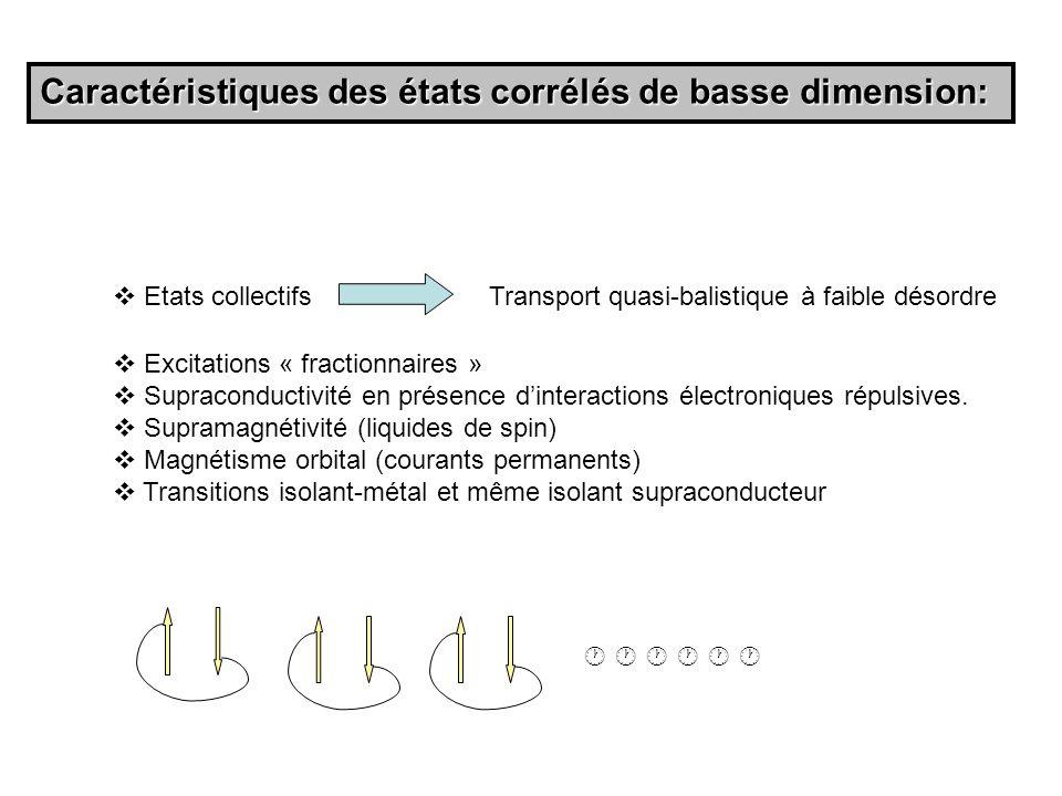 Caractéristiques des états corrélés de basse dimension: Etats collectifsTransport quasi-balistique à faible désordre Excitations « fractionnaires » Supraconductivité en présence dinteractions électroniques répulsives.