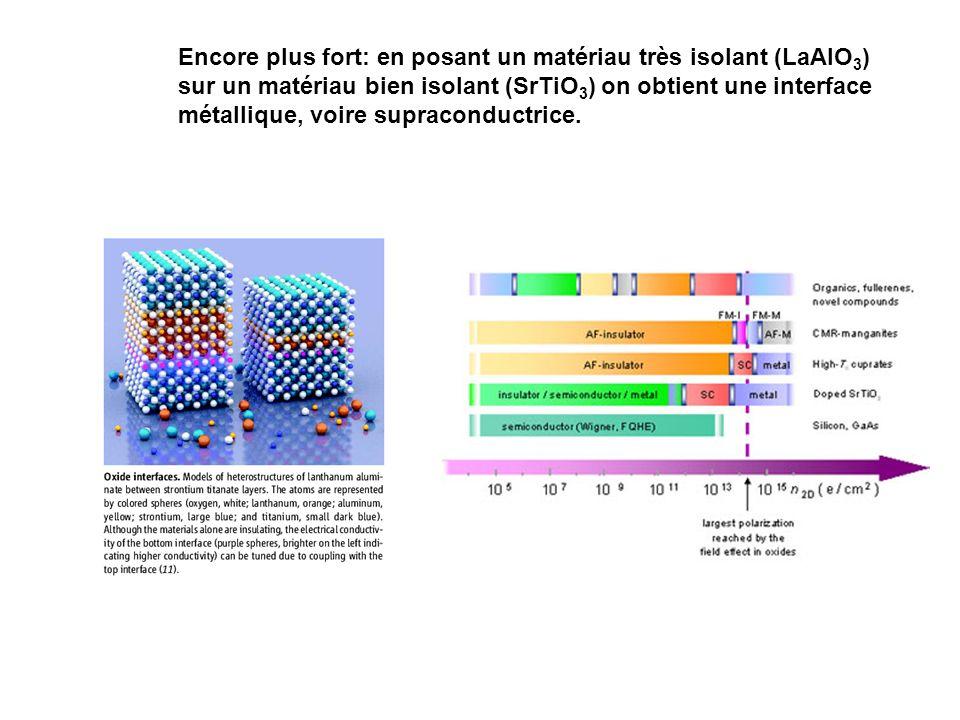 Encore plus fort: en posant un matériau très isolant (LaAlO 3 ) sur un matériau bien isolant (SrTiO 3 ) on obtient une interface métallique, voire supraconductrice.