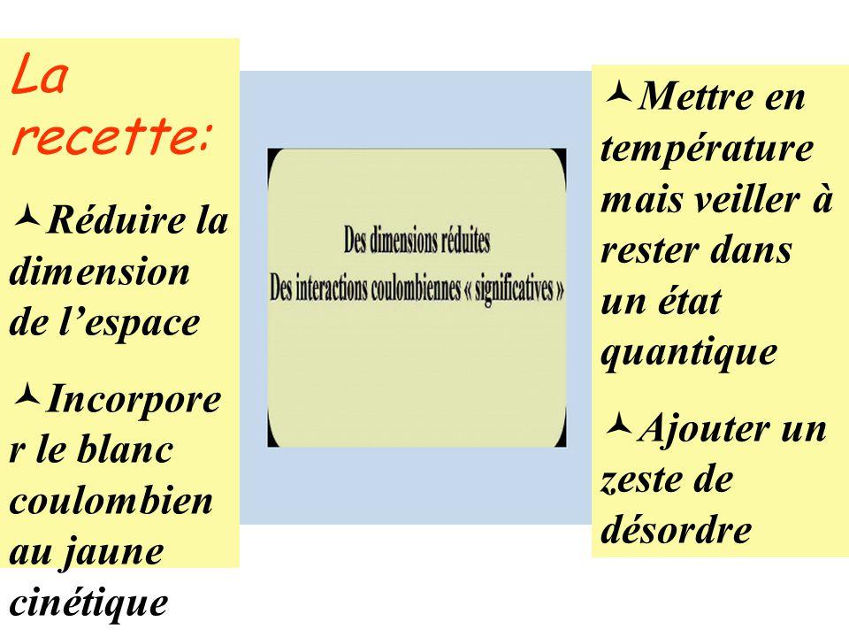 La recette: ©Réduire la dimension de lespace ©Incorpore r le blanc coulombien au jaune cinétique ©Mettre en température mais veiller à rester dans un état quantique ©Ajouter un zeste de désordre
