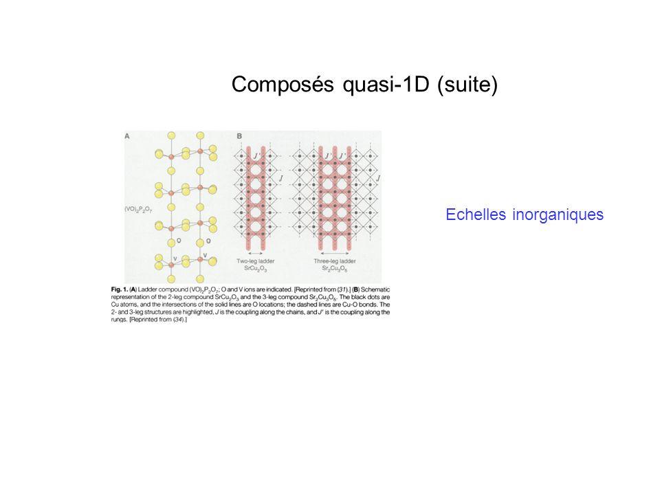 Composés quasi-1D (suite) Echelles inorganiques