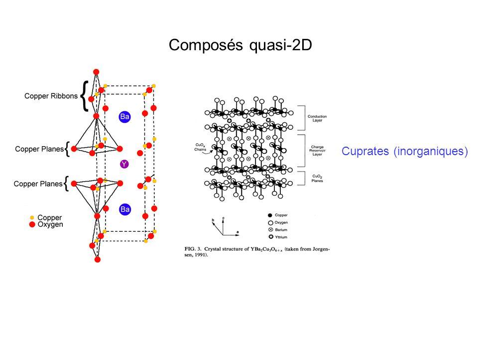 Composés quasi-2D Cuprates (inorganiques)