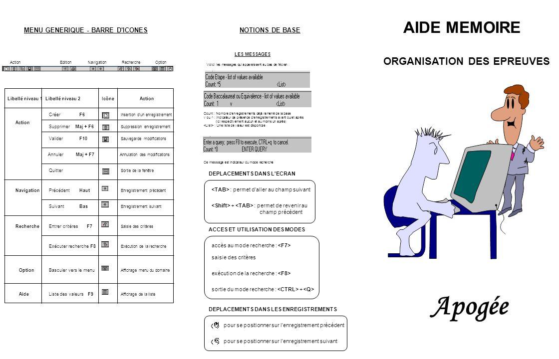 AIDE MEMOIRE ORGANISATION DES EPREUVES Apogée ActionEditionNavigationRechercheOption MENU GENERIQUE - BARRE D ICONES Libellé niveau 1Libellé niveau 2IcôneAction CréerF6 SupprimerMaj + F6 ValiderF10 Quitter NavigationPrécédentHaut SuivantBas RechercheEntrer critèresF7 Exécuter rechercheF8 OptionBasculer vers le menu AideListe des valeurs Insertion d un enregistrement Suppression enregistrement Sauvegarde modifications Sortie de la fenêtre Enregistrement précédent Enregistrement suivant Saisie des critères Exécution de la recherche Affichage menu du domaine Affichage de la liste F9 NOTIONS DE BASE DEPLACEMENTS DANS L ECRAN ACCES ET UTILISATION DES MODES DEPLACEMENTS DANS LES ENREGISTREMENTS : permet d aller au champ suivant + : permet de revenir au champ précédent accès au mode recherche : saisie des critères exécution de la recherche : sortie du mode recherche : + pour se positionner sur l enregistrement suivant pour se positionner sur l enregistrement précédent AnnulerMaj + F7 Annulation des modifications LES MESSAGES Voici les messages qui apparaissent au bas de l écran : Count : Nombre d enregistrements déjà ramené de la base v ou ^ : Indicateur de présence d enregistrements avant ou/et après (ici respectivement aucun et au moins un après) : Une liste de valeur est disponible Ce message est indicateur du mode recherche