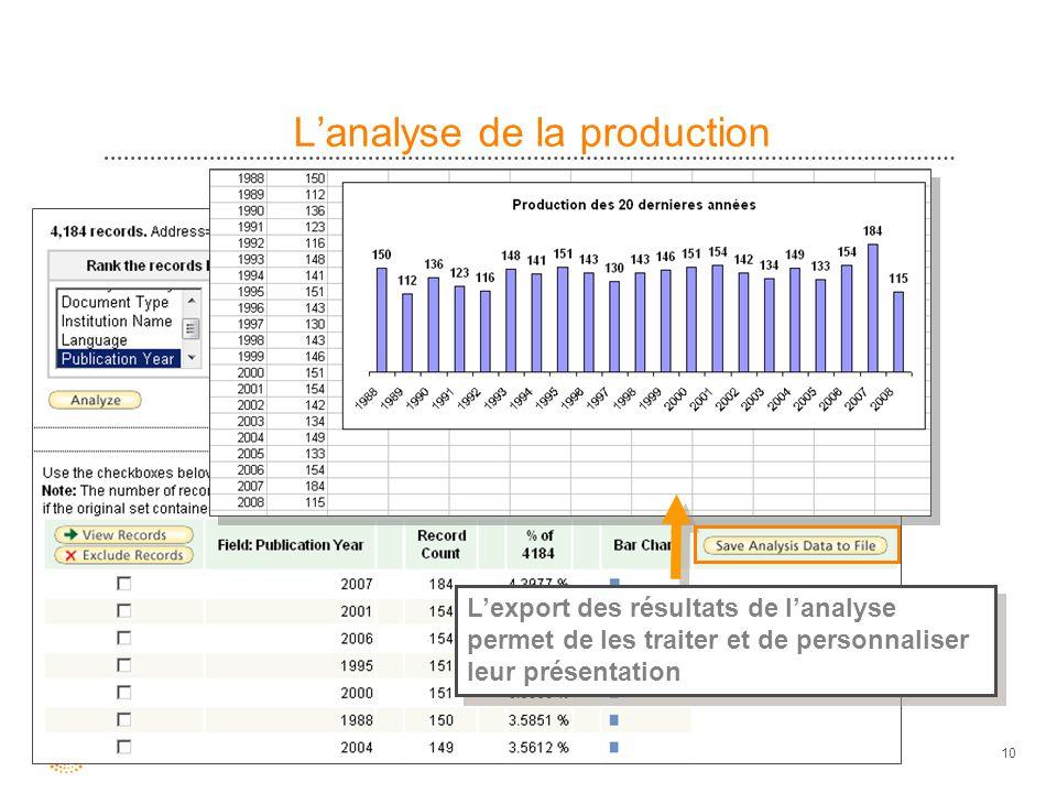 10 Lexport des résultats de lanalyse permet de les traiter et de personnaliser leur présentation Lanalyse de la production