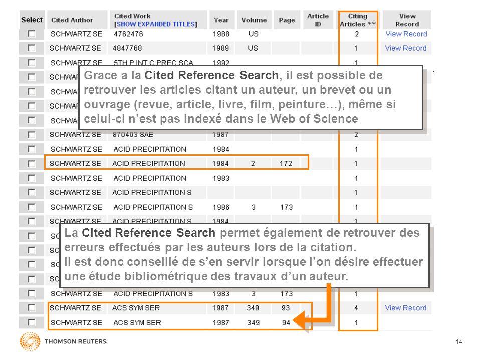 14 Grace a la Cited Reference Search, il est possible de retrouver les articles citant un auteur, un brevet ou un ouvrage (revue, article, livre, film