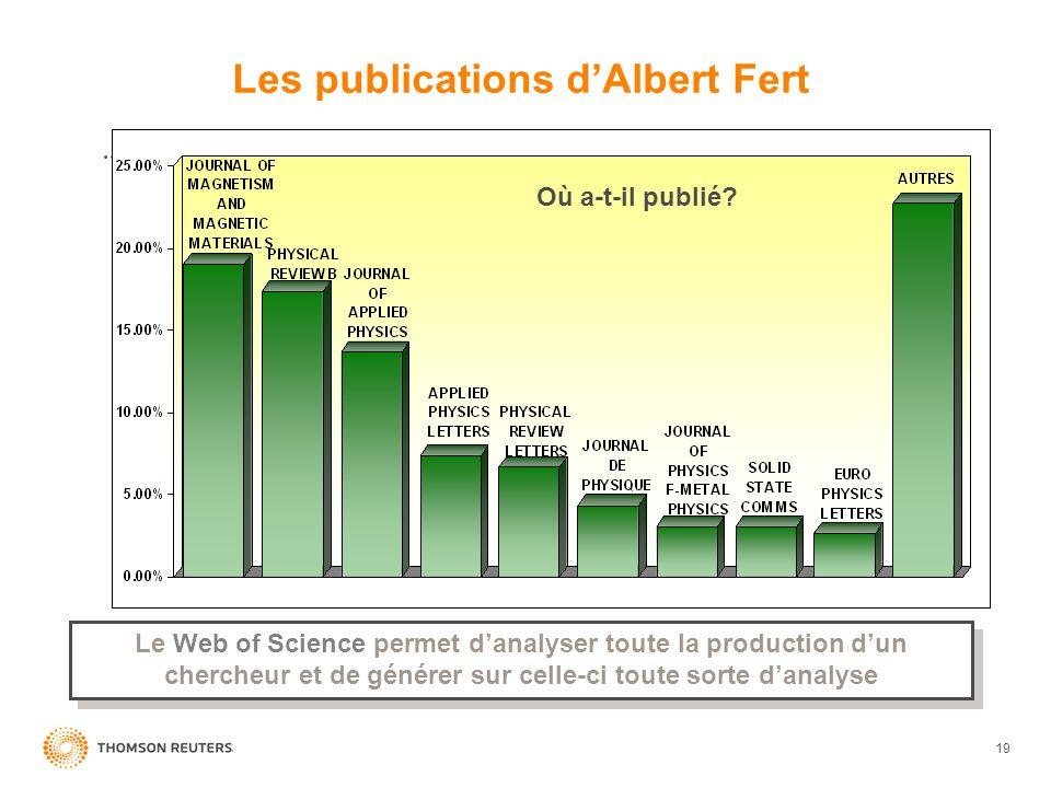 19 Les publications dAlbert Fert Le Web of Science permet danalyser toute la production dun chercheur et de générer sur celle-ci toute sorte danalyse