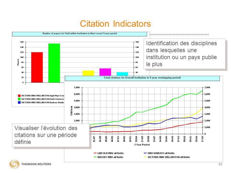 32 Citation Indicators Identification des disciplines dans lesquelles une institution ou un pays publie le plus Visualiser lévolution des citations su