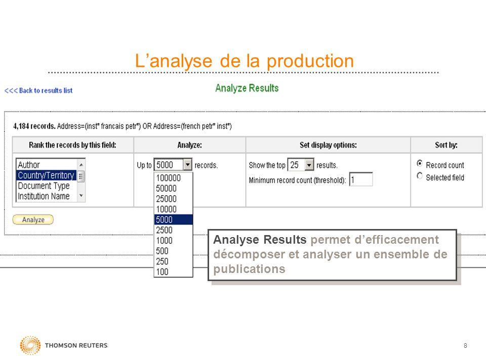 8 Lanalyse de la production Analyse Results permet defficacement décomposer et analyser un ensemble de publications