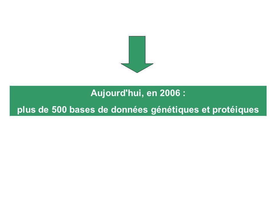 Aujourd'hui, en 2006 : plus de 500 bases de données génétiques et protéiques