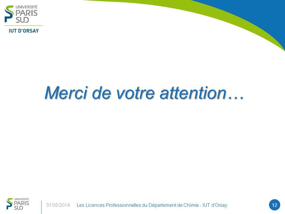 Merci de votre attention… 31/05/2014Les Licences Professionnelles du Département de Chimie - IUT d Orsay12