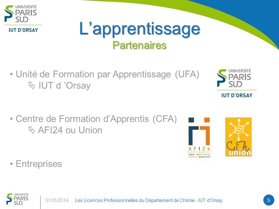 31/05/2014Les Licences Professionnelles du Département de Chimie - IUT d Orsay5 Entreprises Centre de Formation dApprentis (CFA) AFI24 ou Union Unité de Formation par Apprentissage (UFA) IUT d Orsay Lapprentissage Partenaires