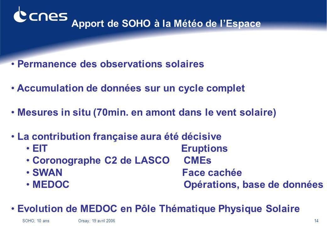 SOHO, 10 ans Orsay, 19 avril 200614 Apport de SOHO à la Météo de lEspace Permanence des observations solaires Accumulation de données sur un cycle com