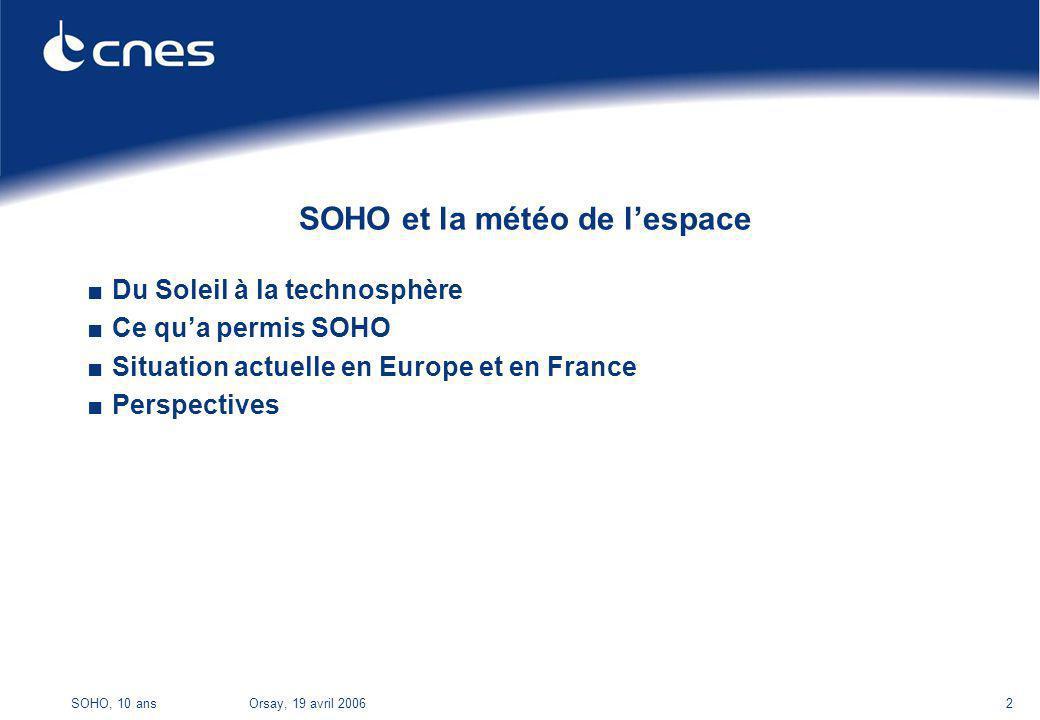 SOHO, 10 ans Orsay, 19 avril 20062 SOHO et la météo de lespace Du Soleil à la technosphère Ce qua permis SOHO Situation actuelle en Europe et en Franc