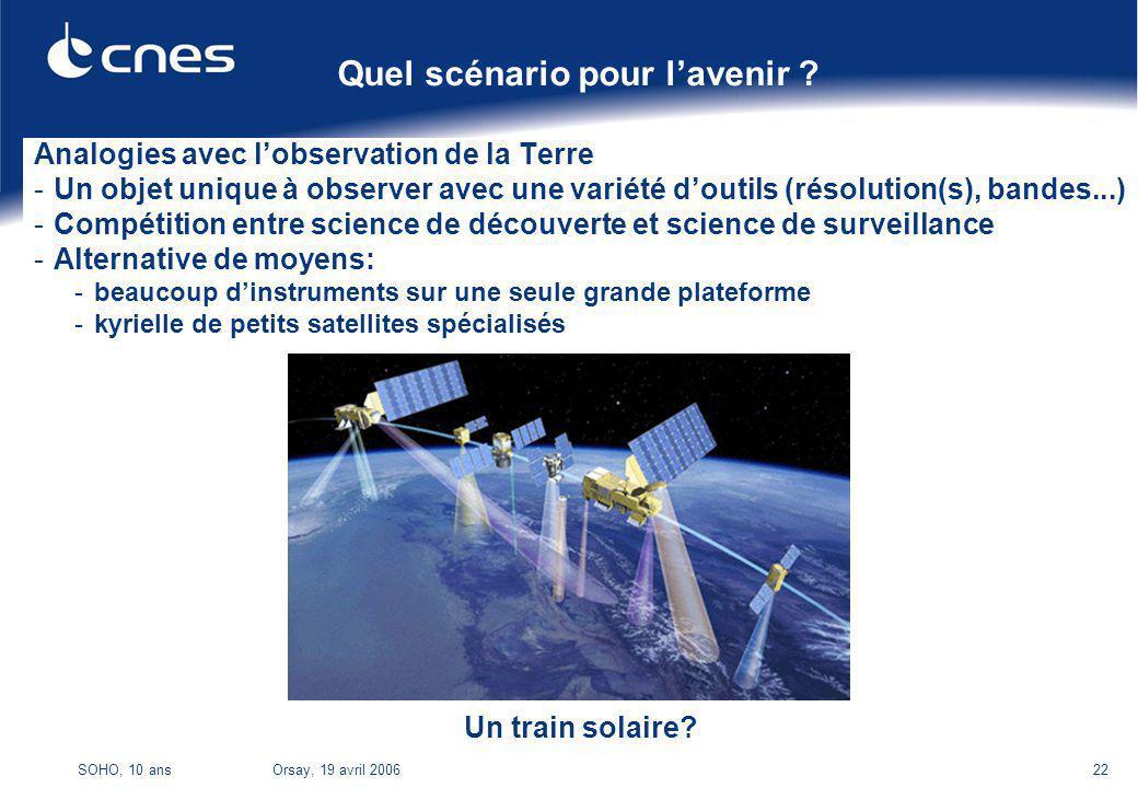 SOHO, 10 ans Orsay, 19 avril 200622 Analogies avec lobservation de la Terre -Un objet unique à observer avec une variété doutils (résolution(s), bande