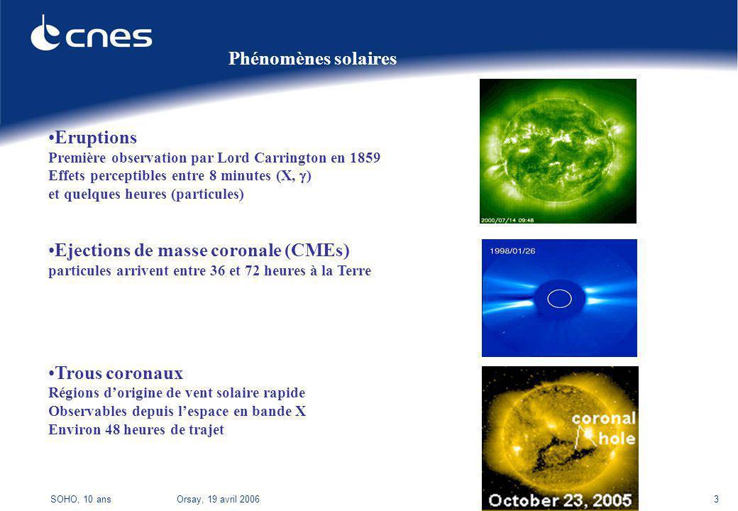 SOHO, 10 ans Orsay, 19 avril 20063 Phénomènes solaires Ejections de masse coronale (CMEs) particules arrivent entre 36 et 72 heures à la Terre Trous c