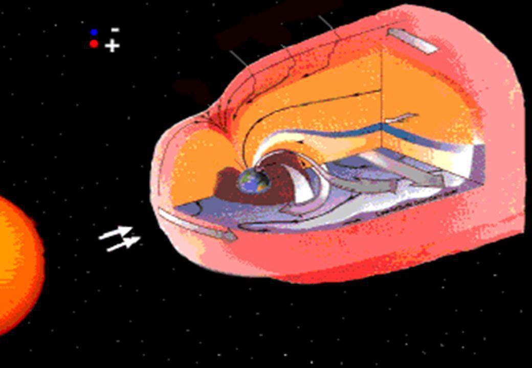 SOHO, 10 ans Orsay, 19 avril 200616 La Météorologie de lEspace dans le monde National Space Weather Programme aux USA entrepris en 1996 NSF, NASA, USAF, NOAA… Space Environment Centre à Boulder (Co) NOAA/USAF Données libres et gratuites (jusquà maintenant) Utilisation intense de SOHO, ACE et bientôt STEREO et SDO Thème prioritaire en Chine, sous responsabilité Agence Météo Fort intérêt en Inde, Canada, Japon, Australie, Russie…