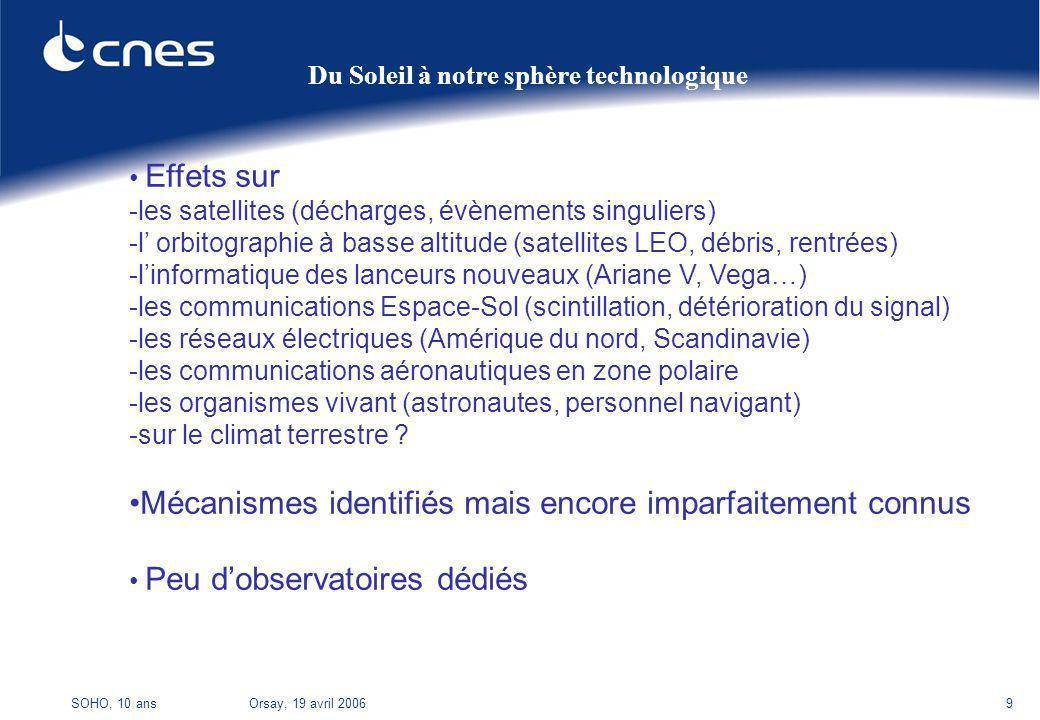 9 Du Soleil à notre sphère technologique Effets sur -les satellites (décharges, évènements singuliers) -l orbitographie à basse altitude (satellites L