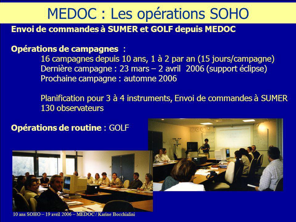 10 ans SOHO – 19 avril 2006 – MEDOC / Karine Bocchialini Envoi de commandes à SUMER et GOLF depuis MEDOC Opérations de campagnes : 16 campagnes depuis
