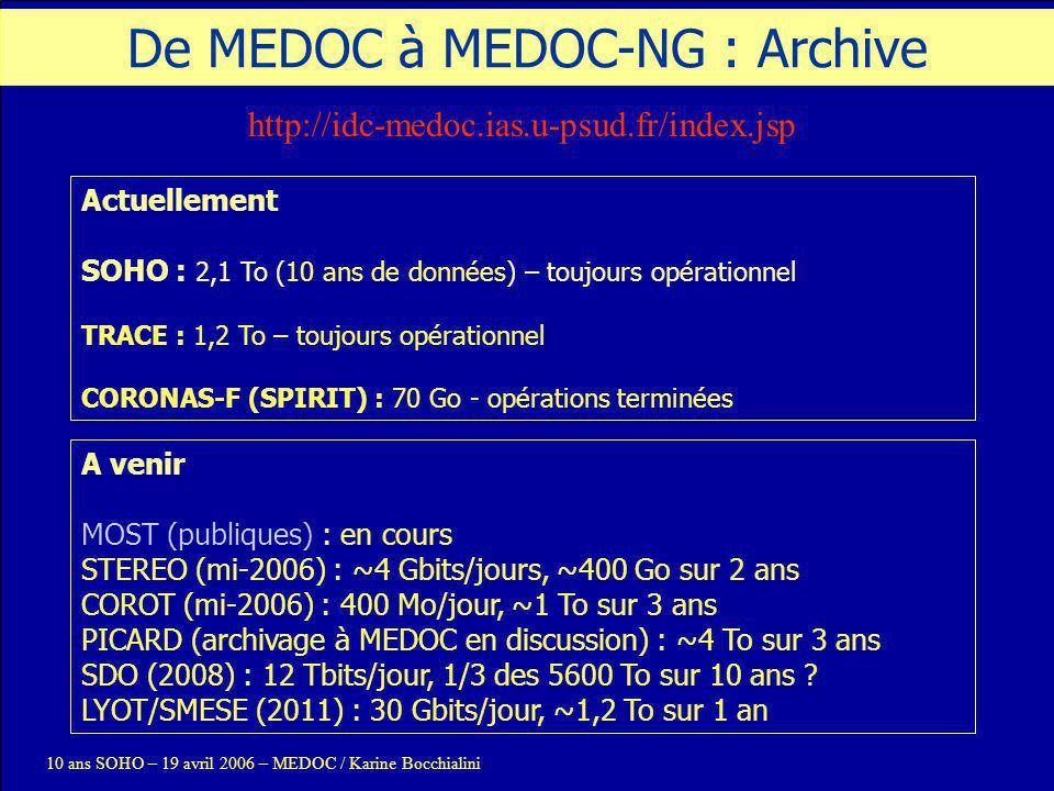 10 ans SOHO – 19 avril 2006 – MEDOC / Karine Bocchialini Actuellement SOHO : 2,1 To (10 ans de données) – toujours opérationnel TRACE : 1,2 To – toujo