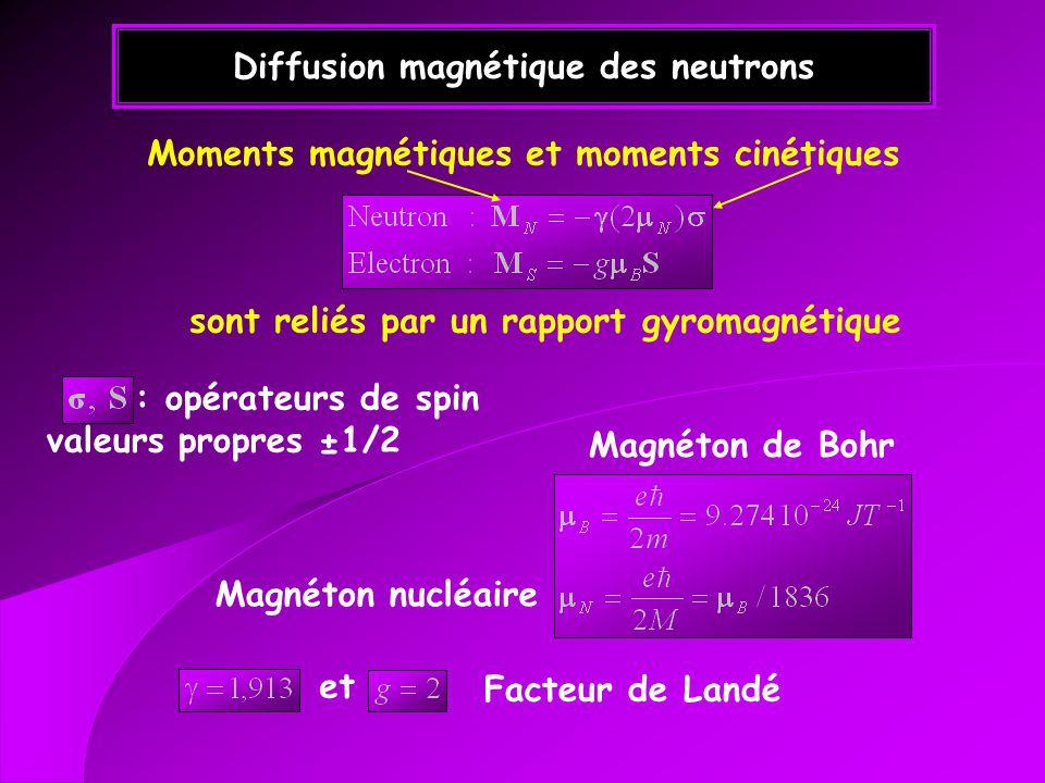 Moments magnétiques et moments cinétiques sont reliés par un rapport gyromagnétique Diffusion magnétique des neutrons Magnéton de Bohr Facteur de Land
