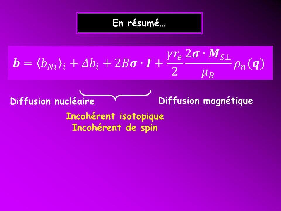 En résumé… Incohérent isotopique Incohérent de spin Diffusion nucléaire Diffusion magnétique