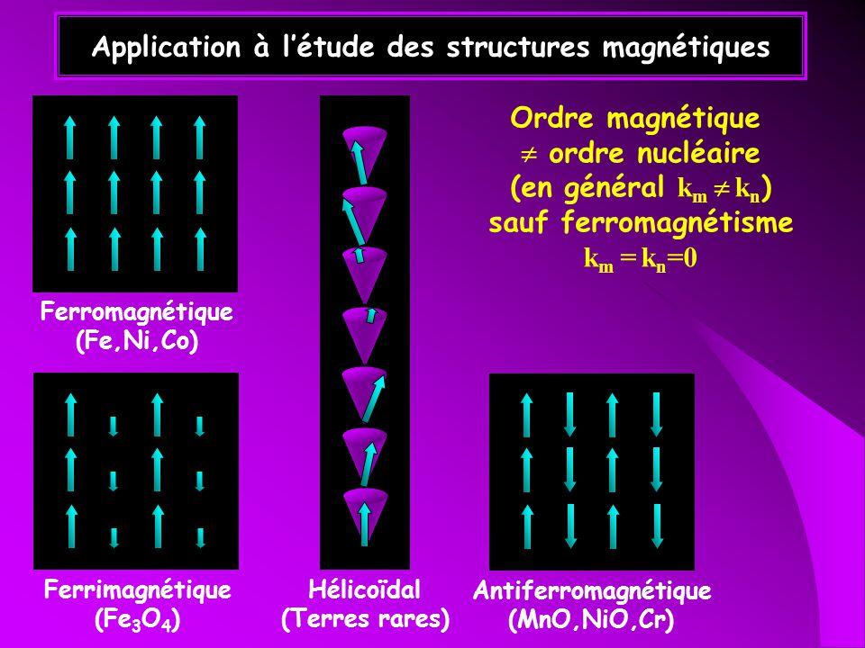 Application à létude des structures magnétiques Ferromagnétique (Fe,Ni,Co) Ferrimagnétique (Fe 3 O 4 ) Antiferromagnétique (MnO,NiO,Cr) Hélicoïdal (Te