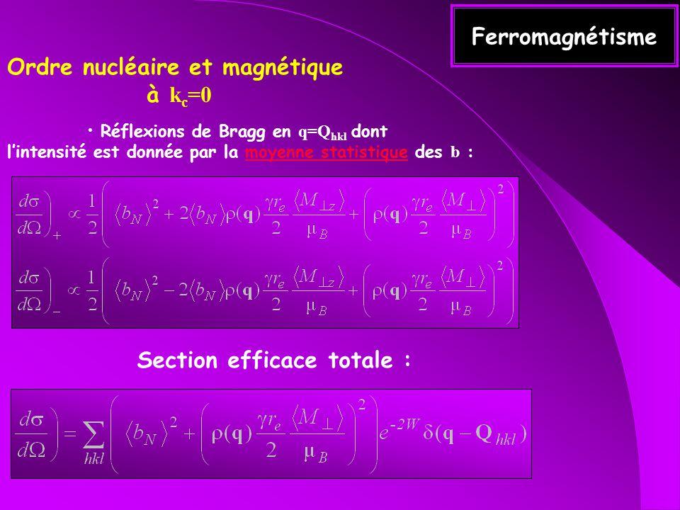 Ferromagnétisme Ordre nucléaire et magnétique à k c =0 Réflexions de Bragg en q=Q hkl dont lintensité est donnée par la moyenne statistique des b :moy