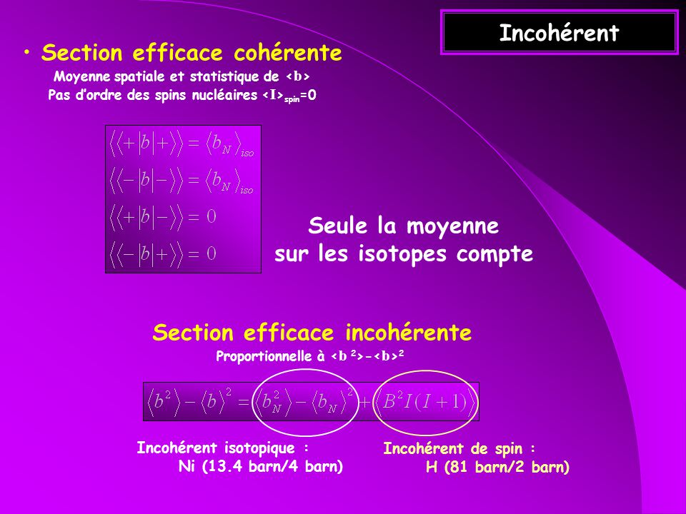 Incohérent Section efficace cohérente Moyenne spatiale et statistique de Pas dordre des spins nucléaires spin =0 Section efficace incohérente Proporti