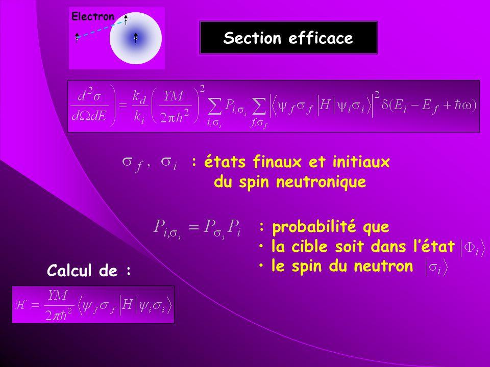 Hamiltonien dinteraction magnétique Neutron incident R Atome en position r n Champ B créée par lélectron de vitesse v e Noyau Électron