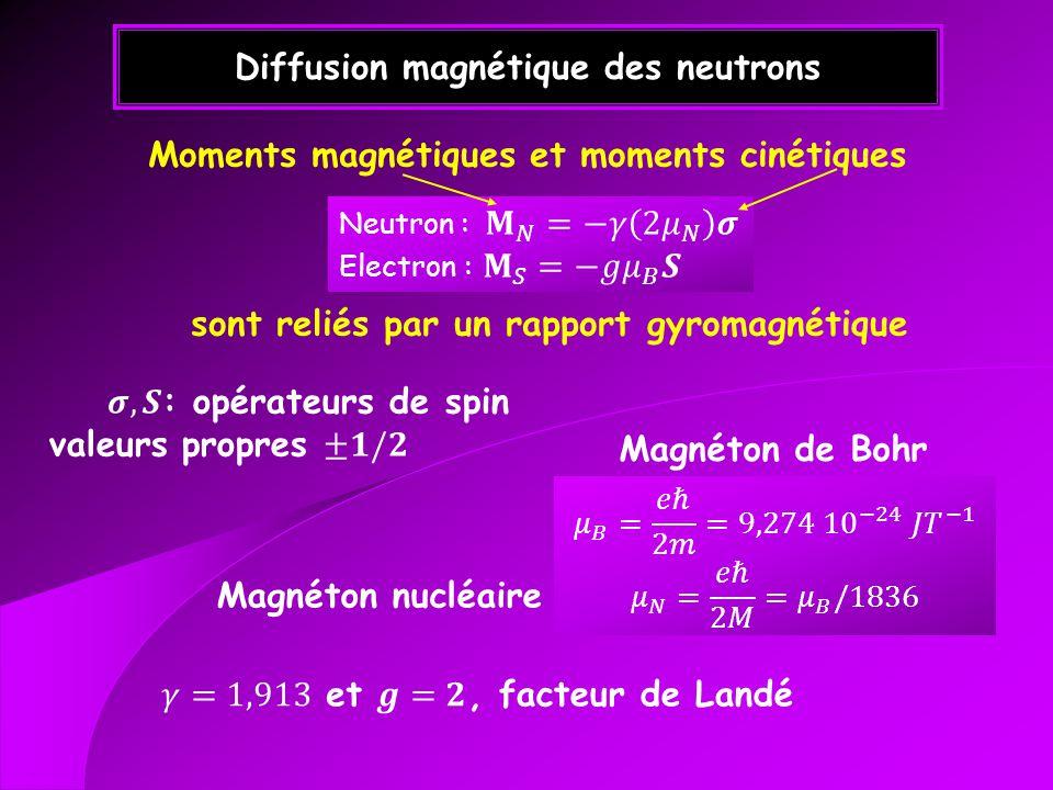 Moments magnétiques et moments cinétiques sont reliés par un rapport gyromagnétique Diffusion magnétique des neutrons Magnéton de Bohr, facteur de Landé Magnéton nucléaire