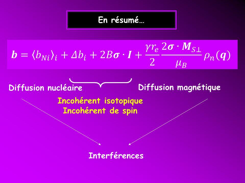 En résumé… Incohérent isotopique Incohérent de spin Diffusion nucléaire Diffusion magnétique Interférences