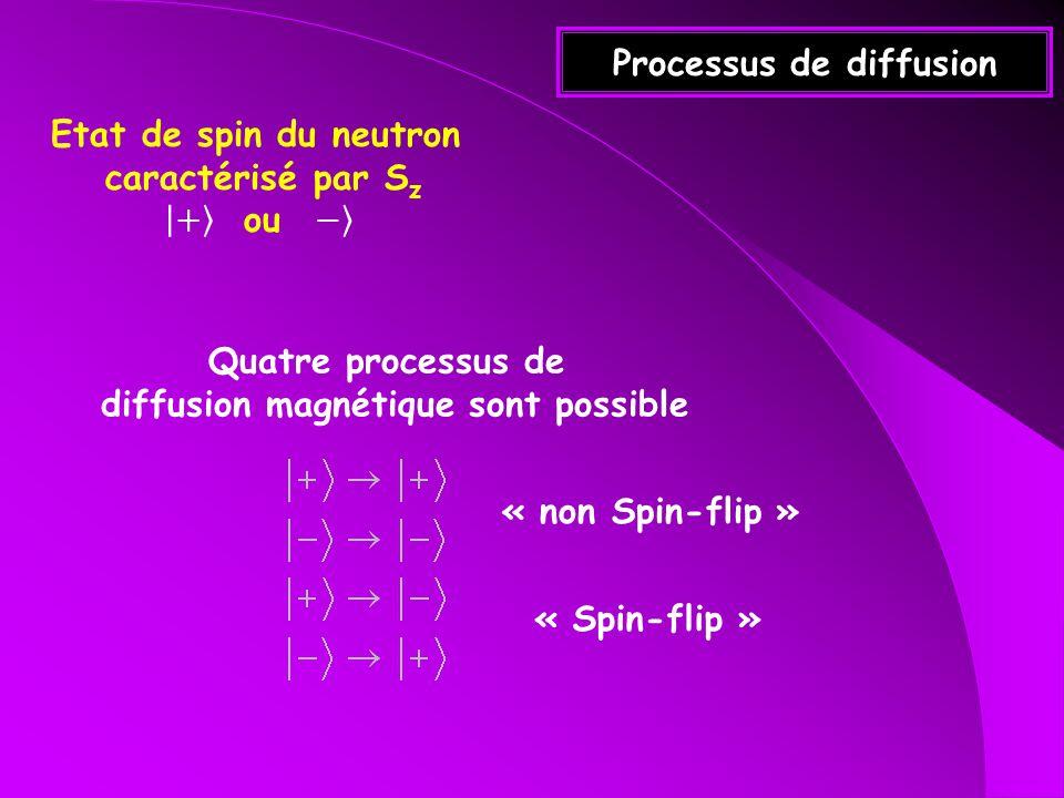 Processus de diffusion Etat de spin du neutron caractérisé par S z ou Quatre processus de diffusion magnétique sont possible « non Spin-flip » « Spin-flip »