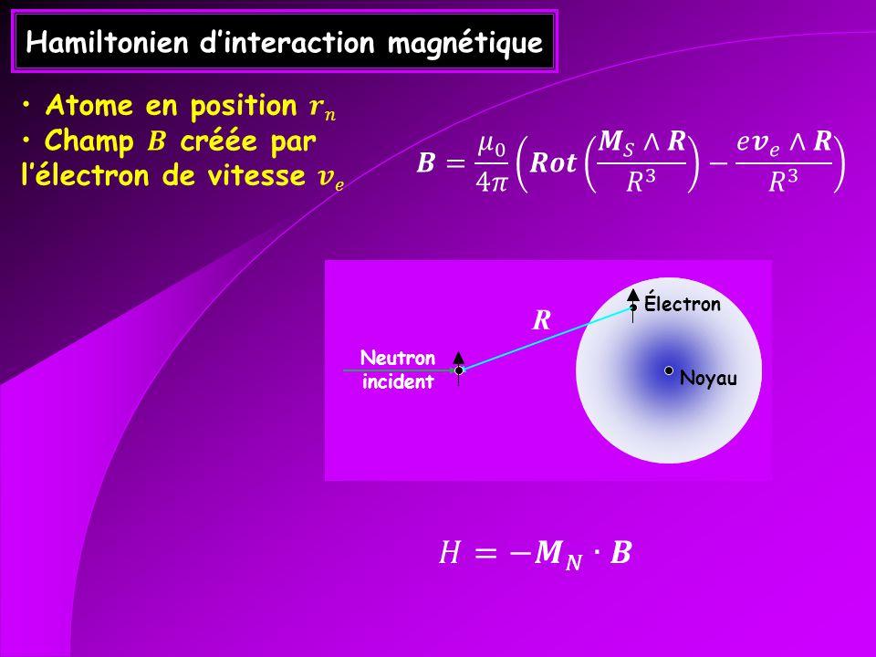 Longueur de diffusion magnétique Même ordre de grandeur que la longueur de diffusion nucléaire Longueur de diffusion magnétique