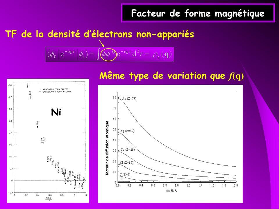 Facteur de forme magnétique Même type de variation que f(q) TF de la densité délectrons non-appariés Ni