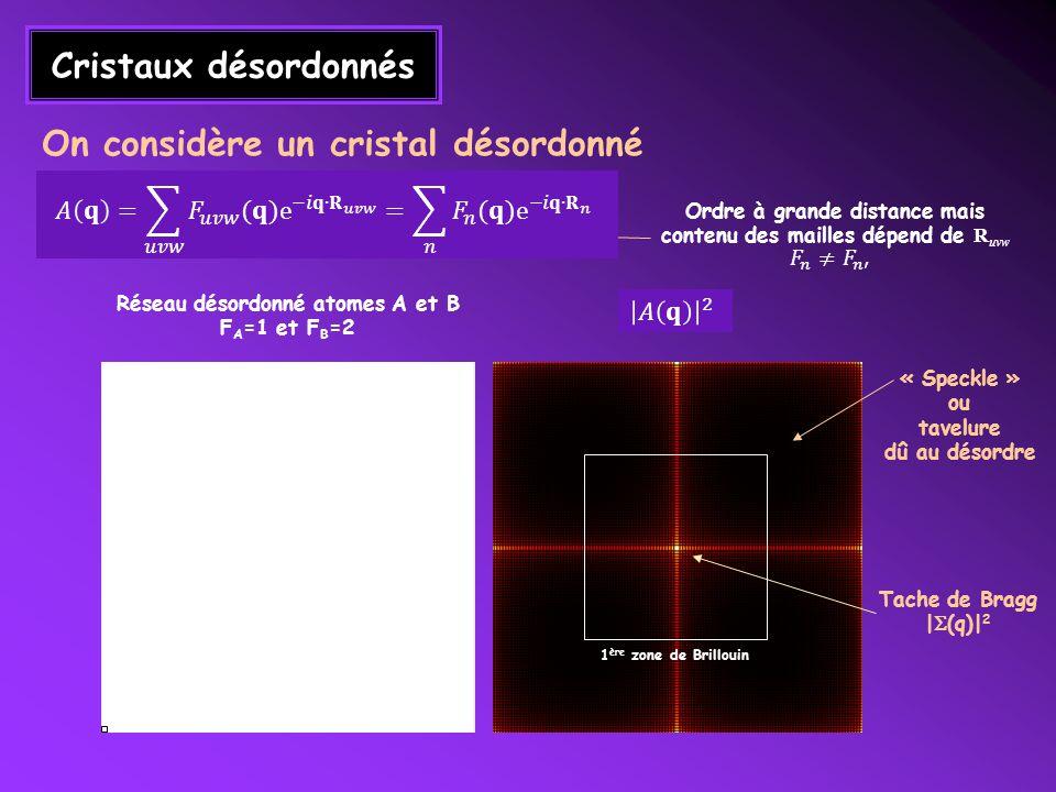Cristaux désordonnés On considère un cristal désordonné Ordre à grande distance mais contenu des mailles dépend de R uvw Réseau désordonné atomes A et