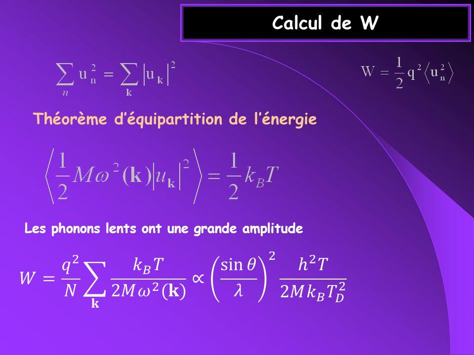 Calcul de W Théorème déquipartition de lénergie Les phonons lents ont une grande amplitude