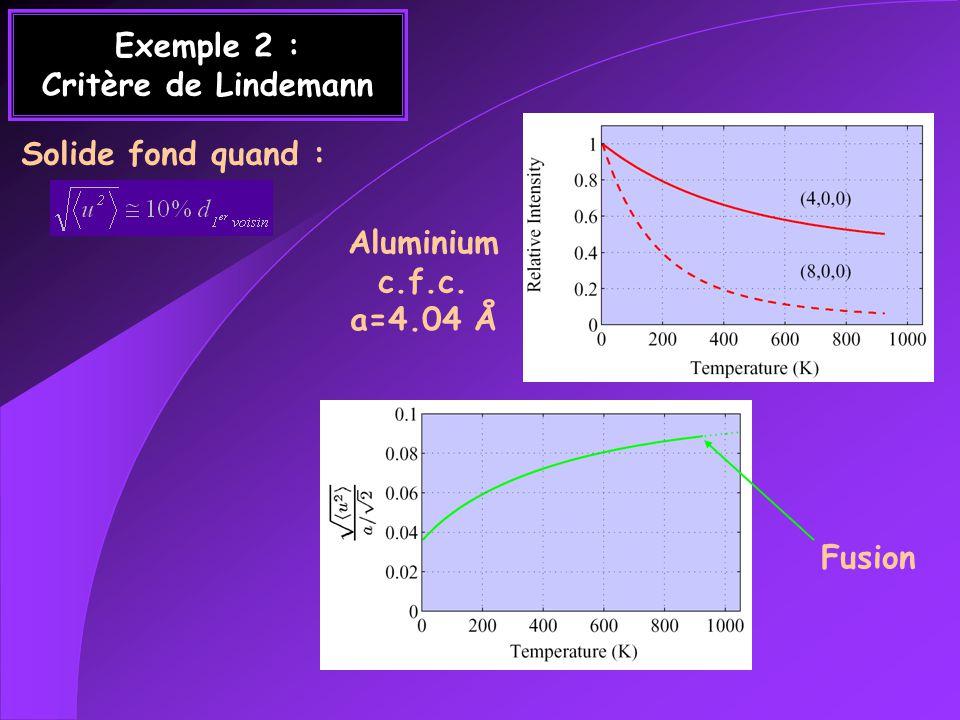 Exemple 2 : Critère de Lindemann Solide fond quand : Aluminium c.f.c. a=4.04 Å Fusion