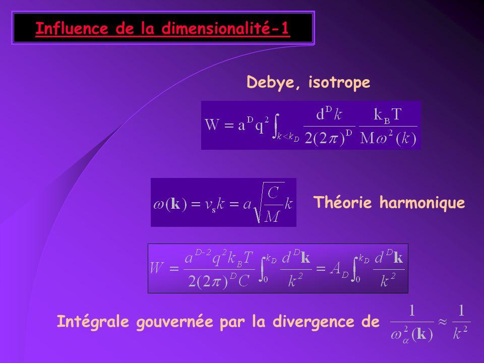 Influence de la dimensionalité-1 Intégrale gouvernée par la divergence de Debye, isotrope Théorie harmonique