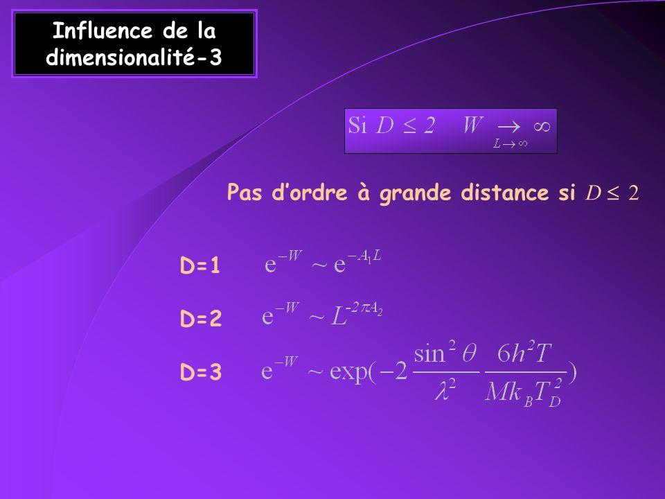 Influence de la dimensionalité-3 D=1 D=2 D=3 Pas dordre à grande distance si D 2