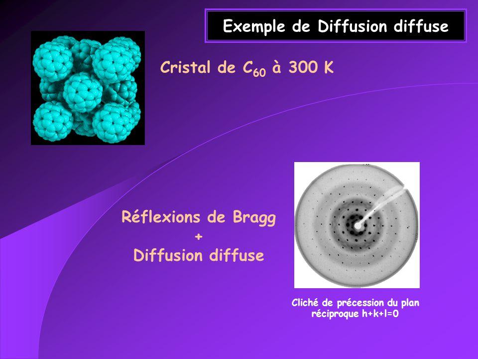 Exemple de Diffusion diffuse Réflexions de Bragg + Diffusion diffuse Cliché de précession du plan réciproque h+k+l=0 Cristal de C 60 à 300 K
