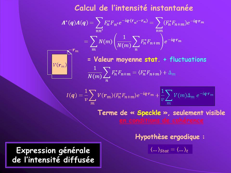 Expression générale de lintensité diffusée Calcul de lintensité instantanée Terme de « Speckle », seulement visible en conditions de cohérence = Valeu
