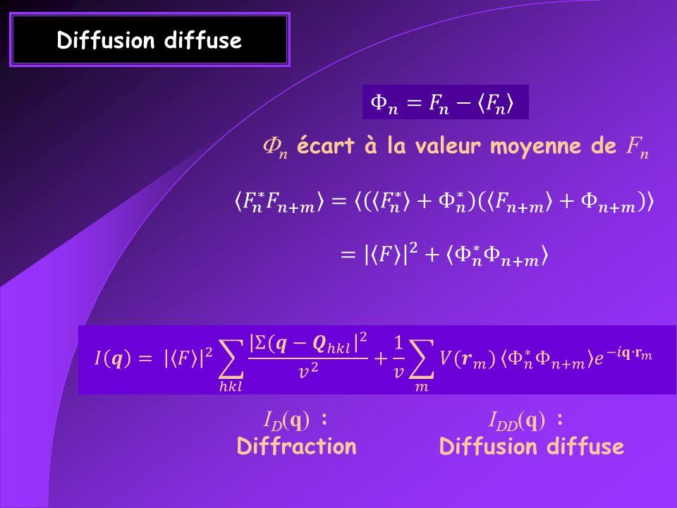 Diffusion diffuse I D (q) : Diffraction I DD (q) : Diffusion diffuse n écart à la valeur moyenne de F n