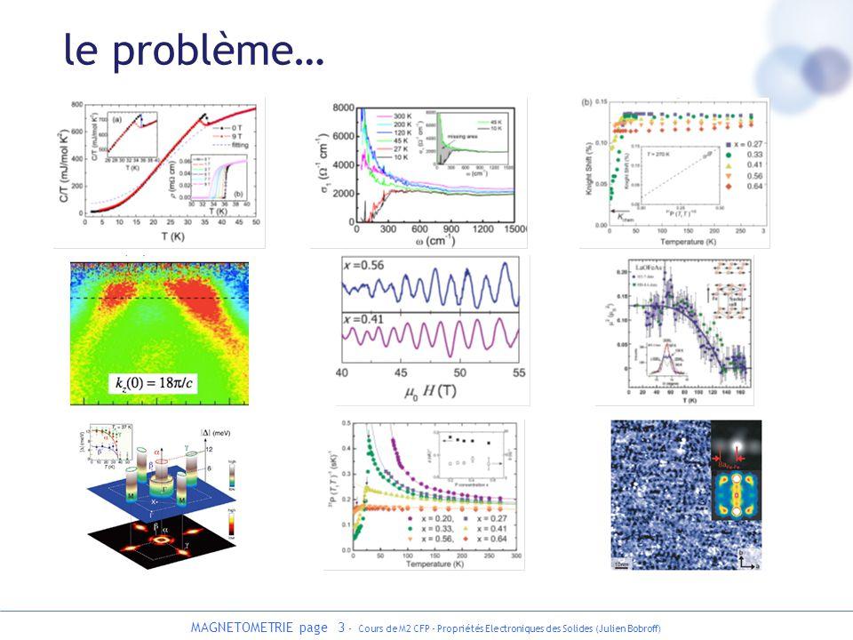MAGNETOMETRIE page 4 - Cours de M2 CFP - Propriétés Electroniques des Solides (Julien Bobroff) le plan I.Réponse linéaire et corrélations A.théorie B.réponse magnétique C.réponse électrique II.Mesures de surfaces de Fermi A.oscillations quantiques B.ARPES C.STM