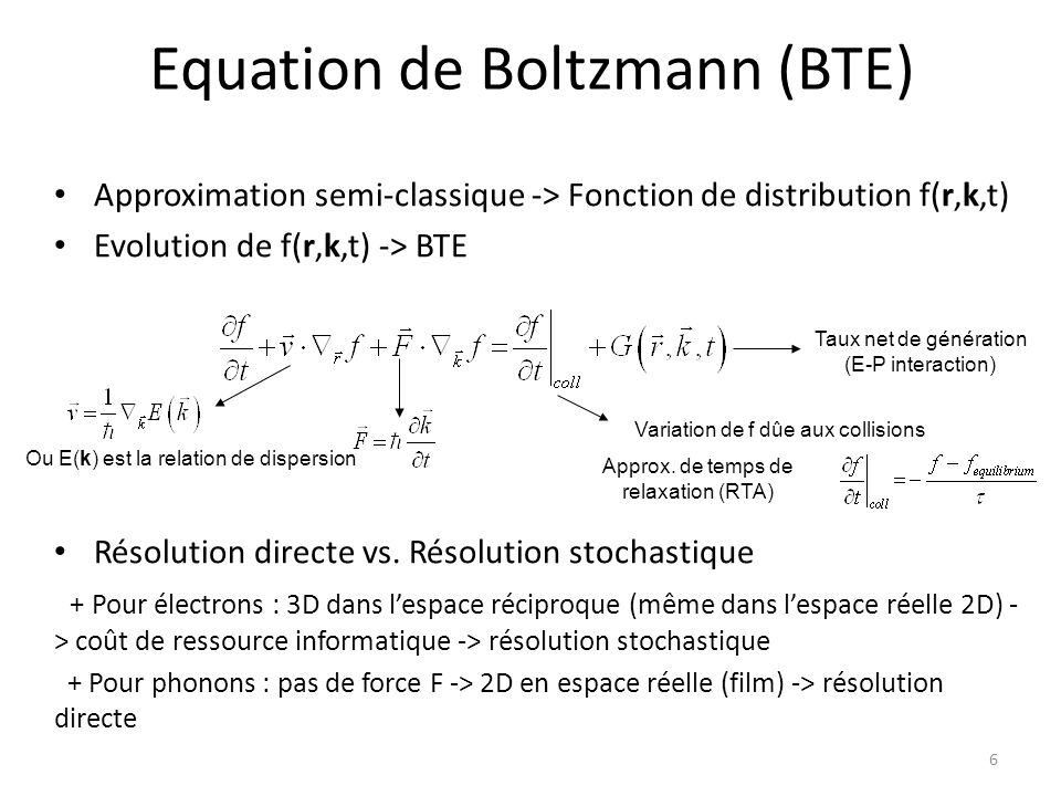 Equation de Boltzmann (BTE) Approximation semi-classique -> Fonction de distribution f(r,k,t) Evolution de f(r,k,t) -> BTE Résolution directe vs.