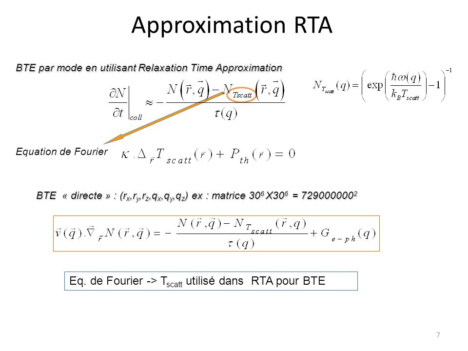 Approximation RTA BTE par mode en utilisant Relaxation Time Approximation Equation de Fourier Eq.