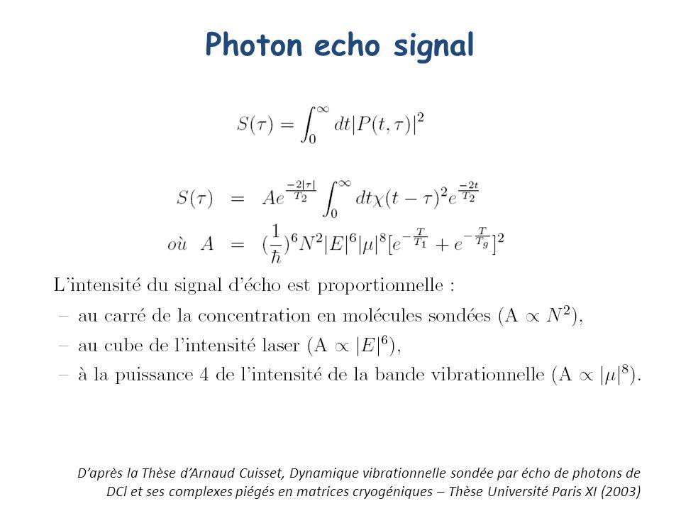 Daprès la Thèse dArnaud Cuisset, Dynamique vibrationnelle sondée par écho de photons de DCl et ses complexes piégés en matrices cryogéniques – Thèse U