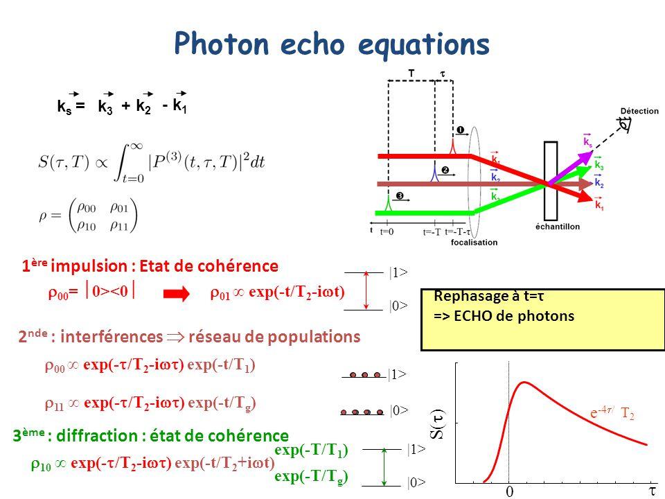 10 exp(- /T 2 -i ) exp(-t/T 2 +i t) 3 ème : diffraction : état de cohérence exp(-T/T g ) |1> |0> exp(-T/T 1 ) 2 nde : interférences réseau de populati