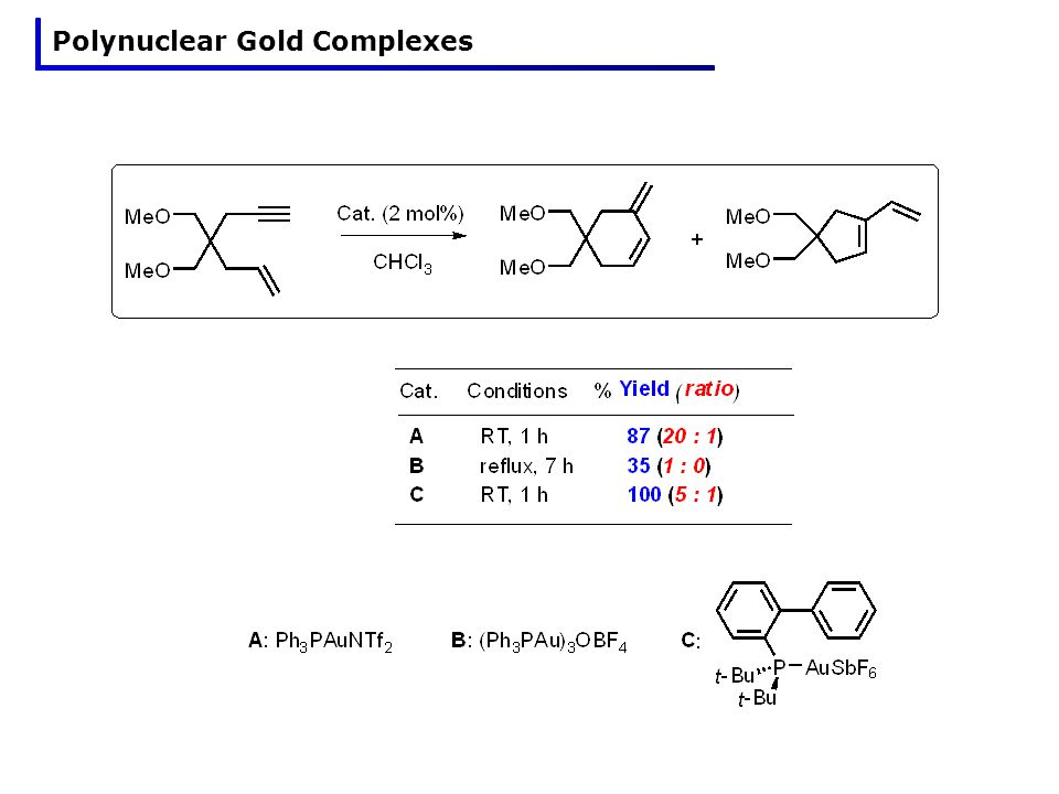 Polynuclear Gold Complexes
