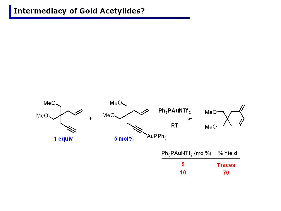 Intermediacy of Gold Acetylides