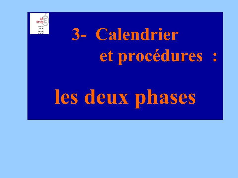 3- Calendrier et procédures : les deux phases