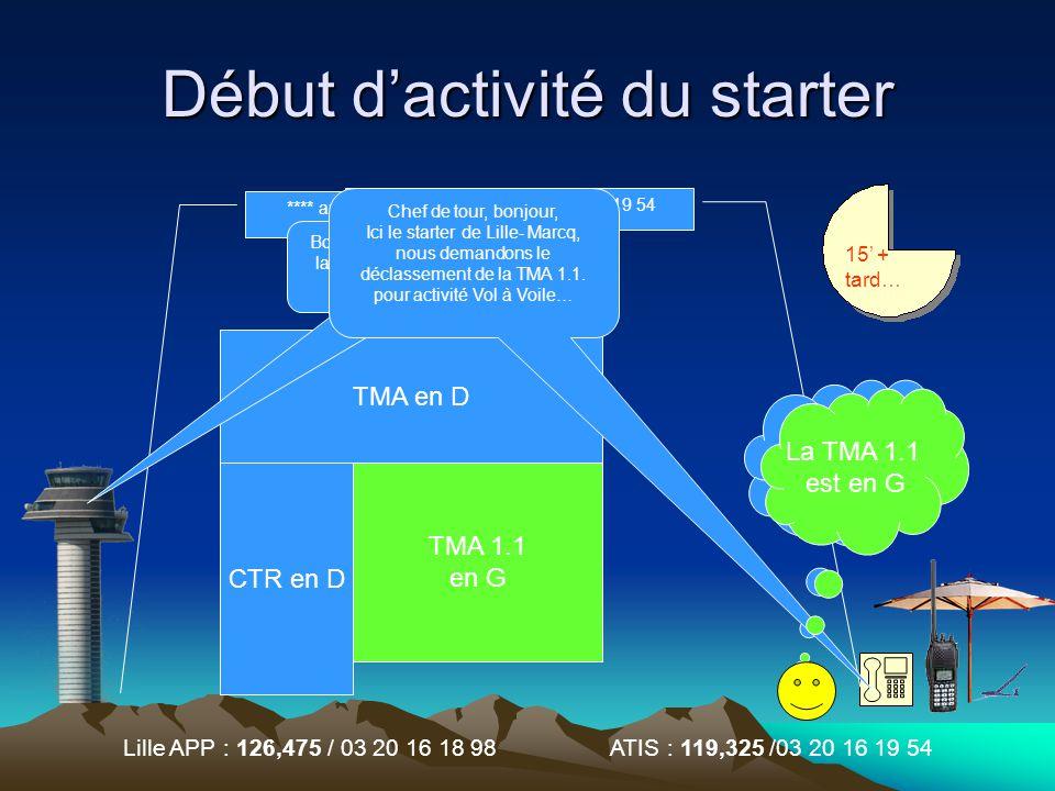 Lille APP : 126,475 / 03 20 16 18 98 ATIS : 119,325 /03 20 16 19 54 Début dactivité du starter TMA en D CTR en D TMA 1.1 Écoute de lATIS au 03 20 16 1